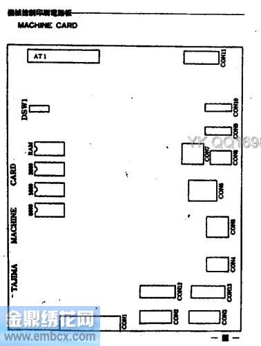 田岛英文机印刷电路板概述
